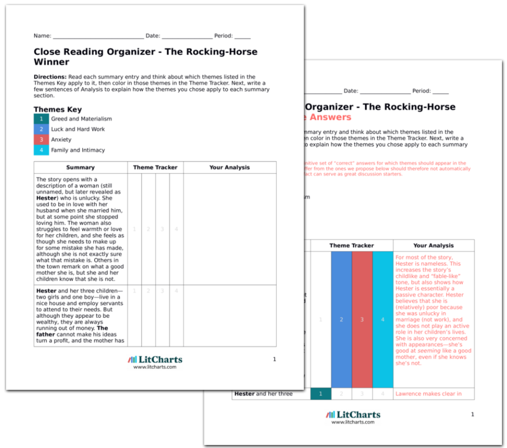 the rocking horse winner analysis using theory of formalism The rocking-horse winner questions and answers the question and answer sections of our study guides are a great resource to ask questions, find answers, and discuss.