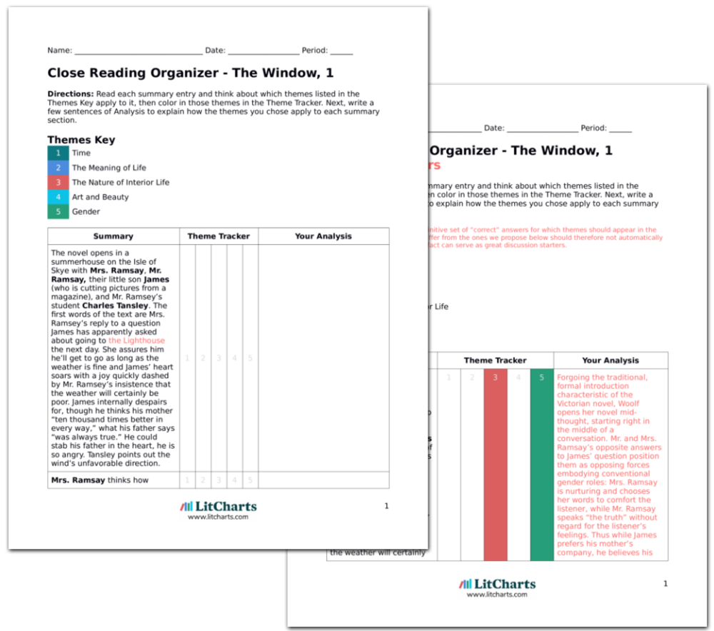 The Teacher Edition of the LitChart on To the Lighthouse